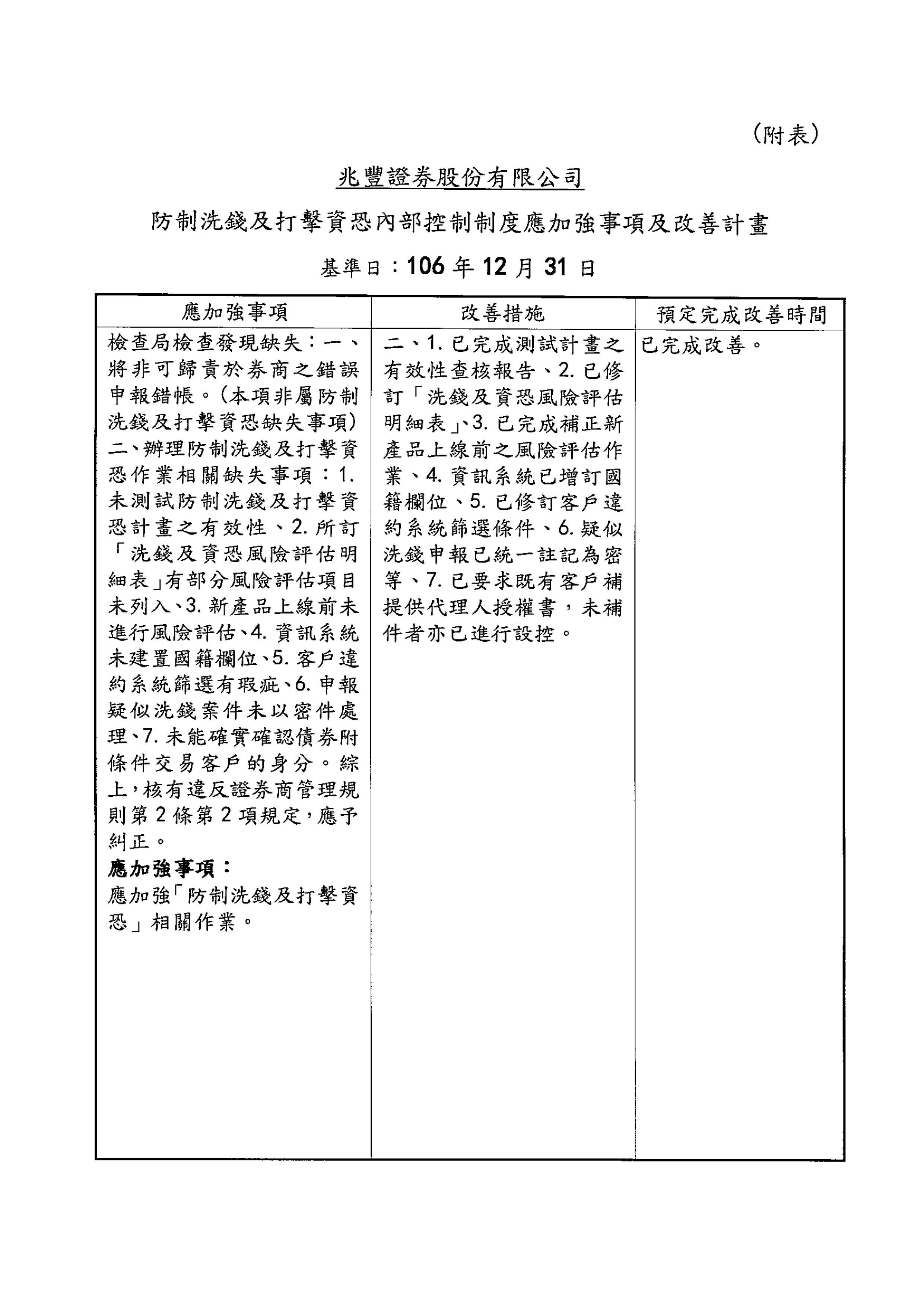 防制洗錢及打擊資恐內部控制制度聲明書107-2